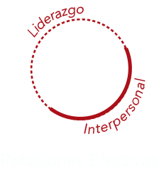 liderazgo-interprersonal