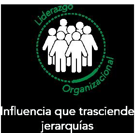 liderazgo-organizacional